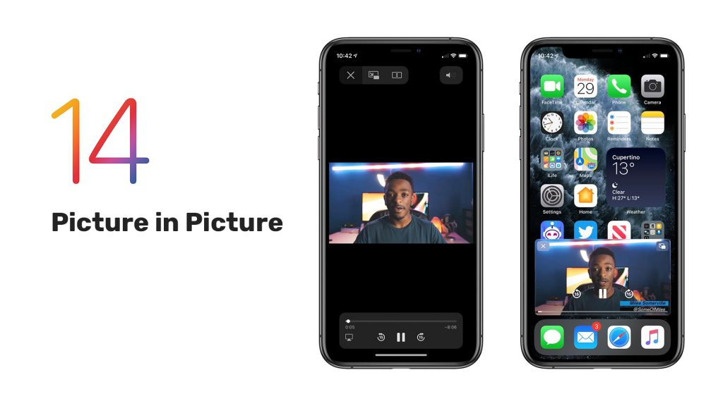 iOS14-Picture-in-Picture